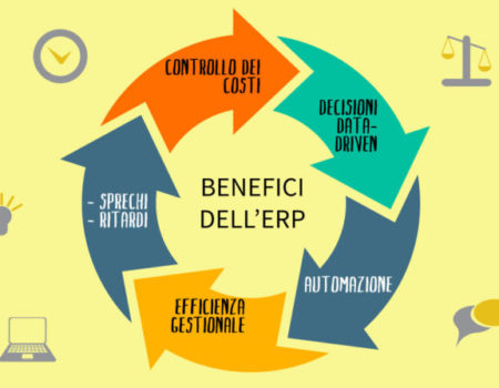 Benefici-software-ERP-2