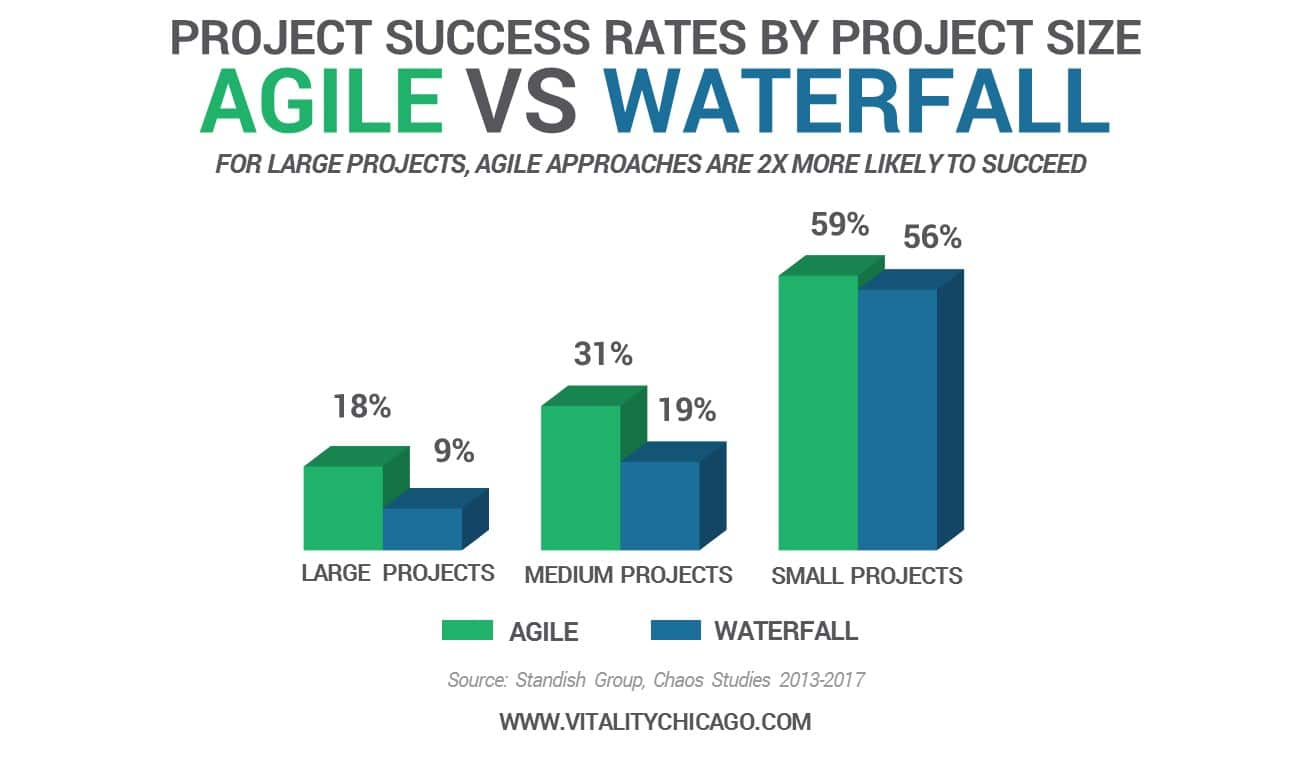 project-success-rates-2019-V4